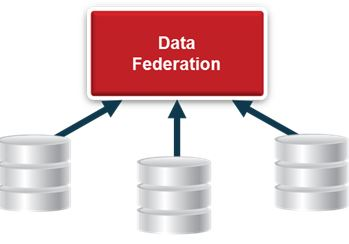 federated-table
